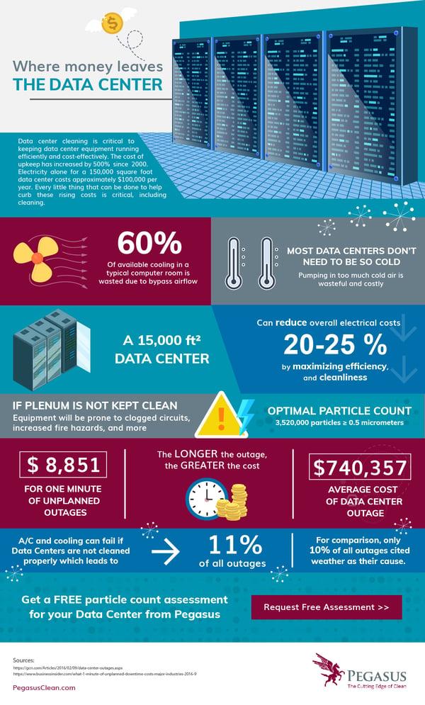 data-center-infographic